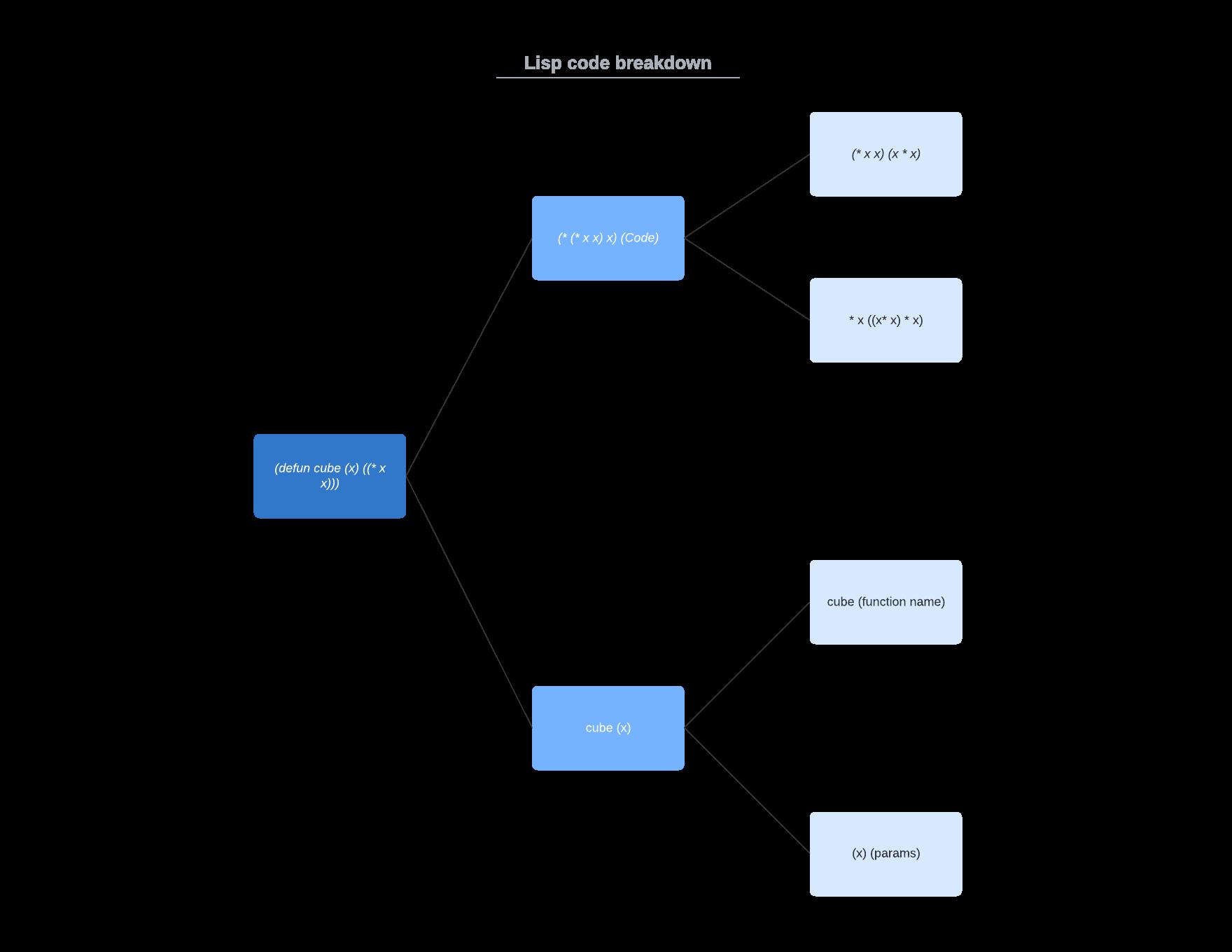 https://cloud-m638vhnj3.vercel.app/0critical-to-quality_tree.png